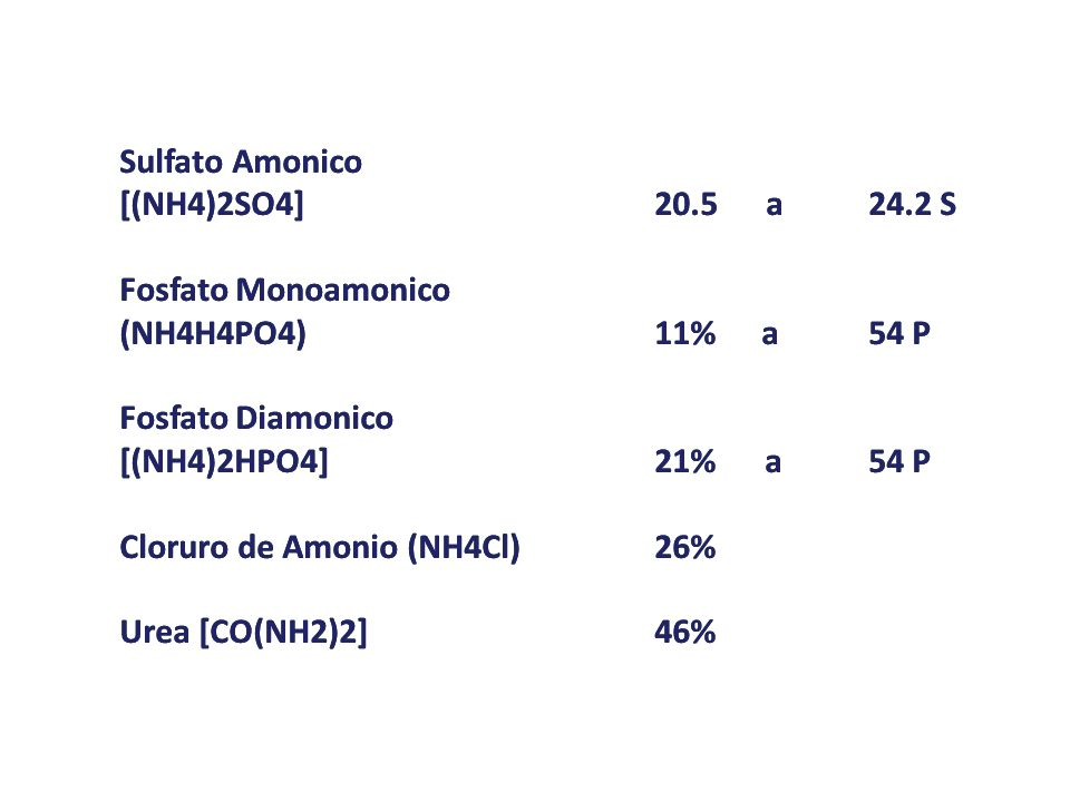 Sulfato Amonico[(NH4)2SO4] 20.5 a 24.2 S. Fosfato Monoamonico. (NH4H4PO4) 11% a 54 P.